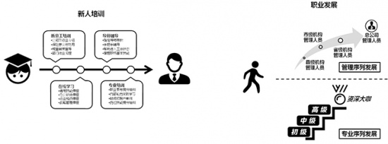 一、公司简介   中国太平洋人寿保险股份有限公司(以下简称太平洋寿险)成立于2001年11月,是中国太平洋保险(集团)股份有限公司(以下简称中国太平洋保险)旗下专业寿险子公司,总部设在上海,2010年9月公司注册资本为76亿元。   2014年公司实现新业务价值87.25亿元,同比增长16.